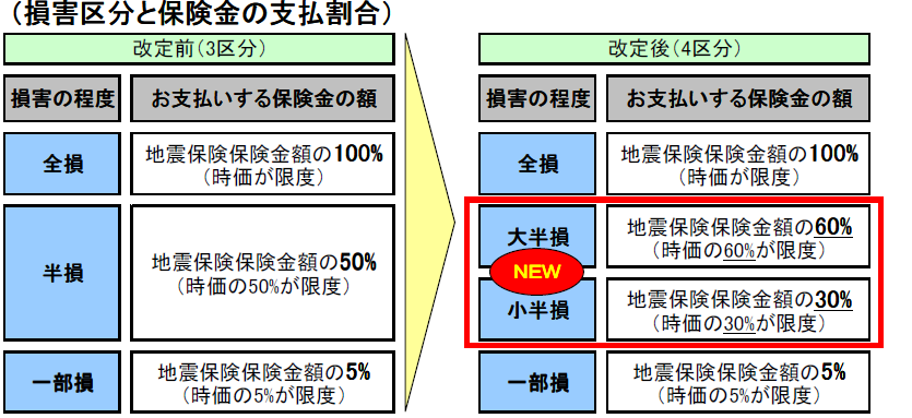 %e6%96%b0%e5%9c%b0%e9%9c%87%e4%bf%9d%e9%99%ba